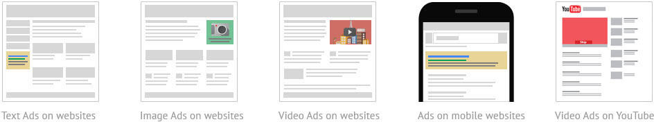 google display network ad formats